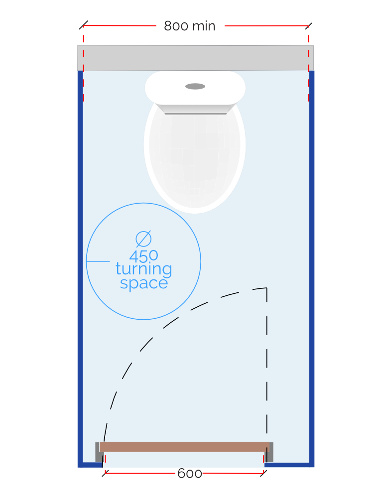 standard cubicle dimensions